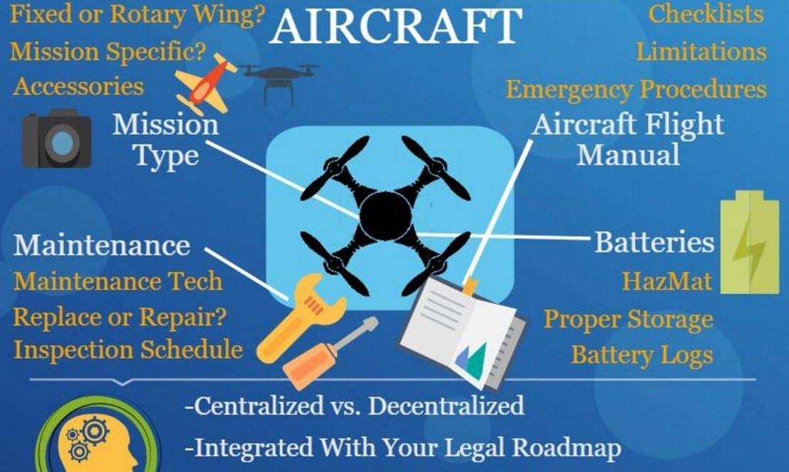 enterprise-drone-fleet-company