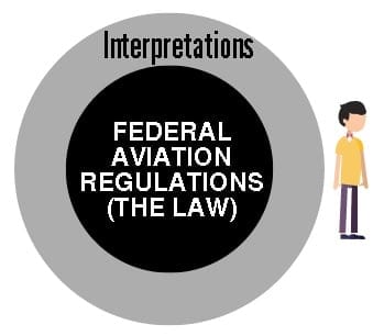 federal-aviation-regulations-versus-interpretaions